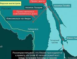 Мост сдан, да здравствует мост?! Во что может обойтись новая стройка века на острове Сахалин