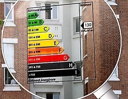 Утверждены требования энергоэффективности объектов капстроительства