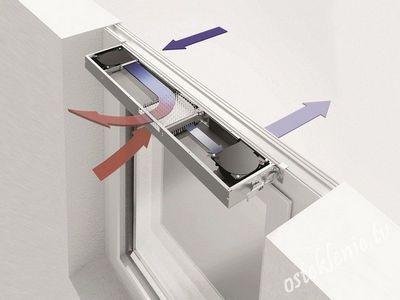 Система автоматической вентиляции окон