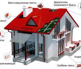 Доборные элементы - важные части дома